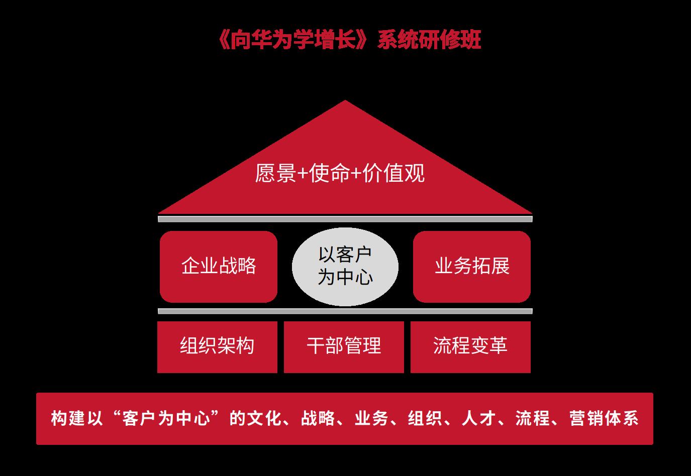 課程體系.png